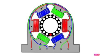 Rotating Machines