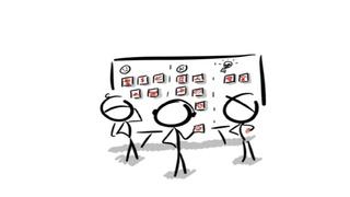 How to Facilitate Agile Retrospectives